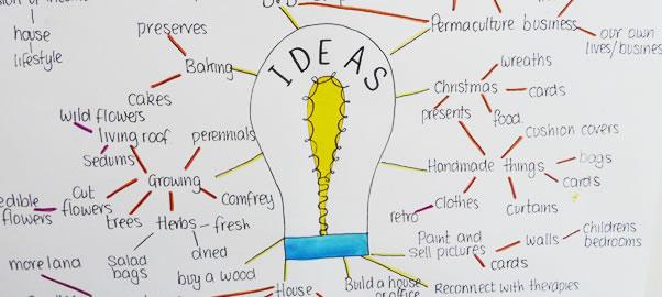 アイディアを可視化して膨らませるマインドマップサービス